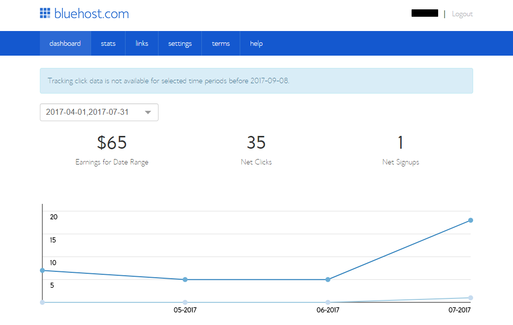 how -i-made-my-first-affiliate-sale-through-bluehost