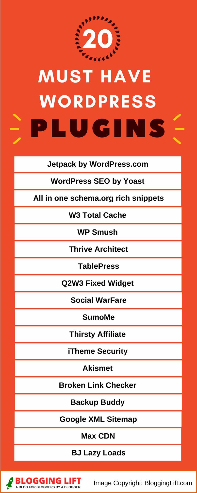 20 Must have WordPress Plugins - (Complete list FREE & Paid