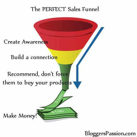 create-sale-funnel