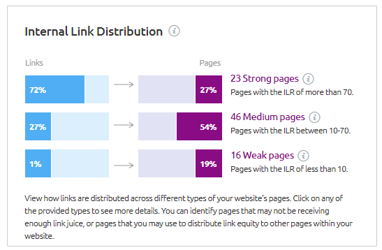 internal link distribution semrush