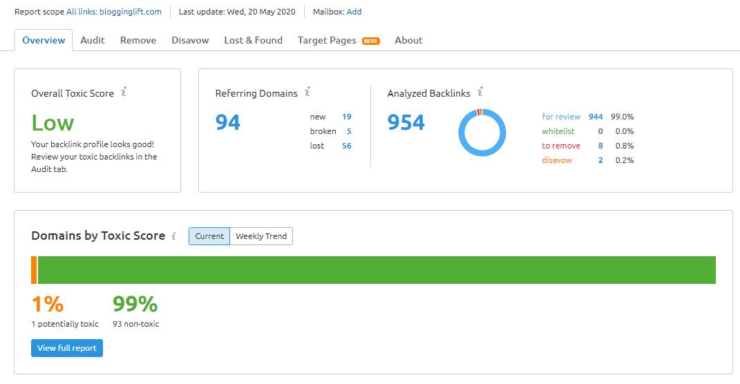 semrush backlink audit tool overview