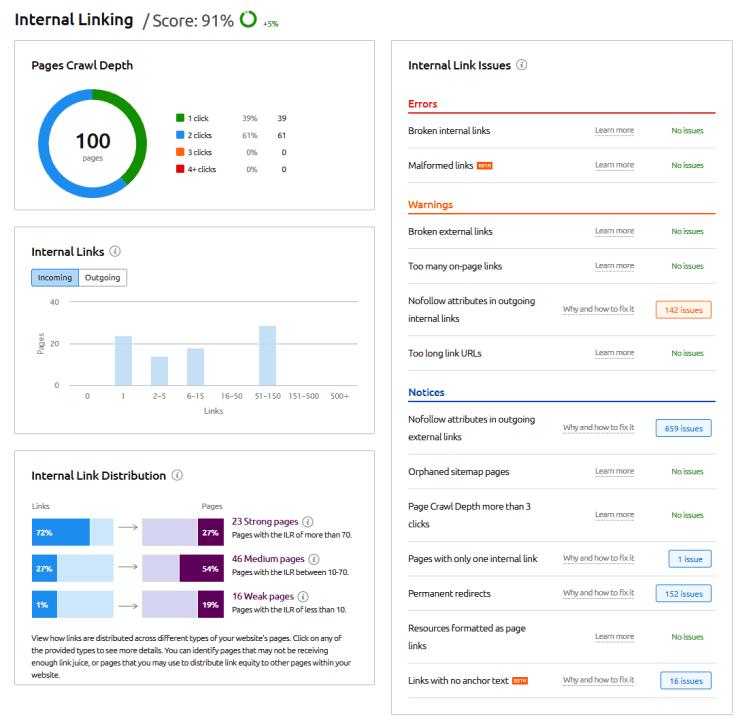 semrush site audit internal linking issues