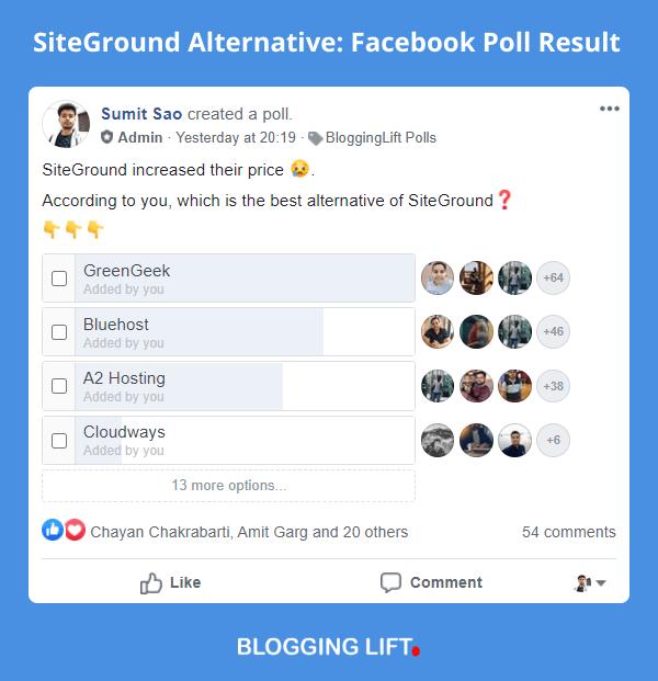 siteground alternatives facebook poll result