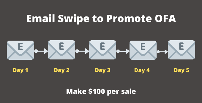 one funnel away challenge email swipe