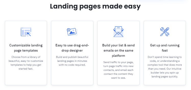 ActiveCampaign Landing Page Features