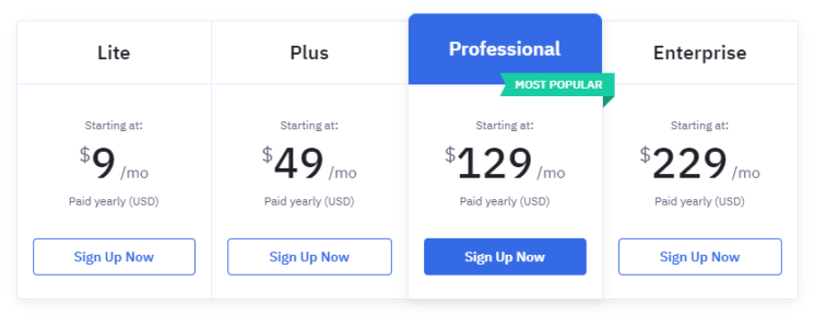 activecampaign.com pricing comparison