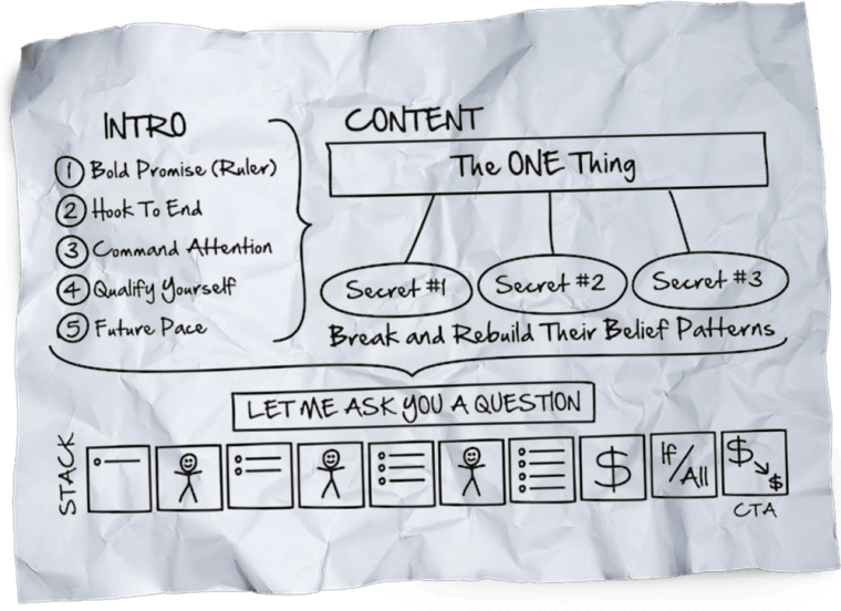 russell brunson perfect webinar script training template