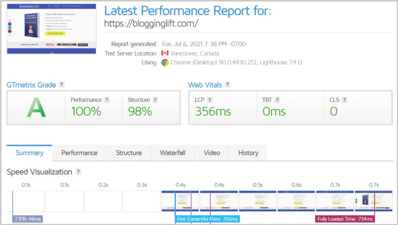 gtmetrix score for homepage with rocket hosting